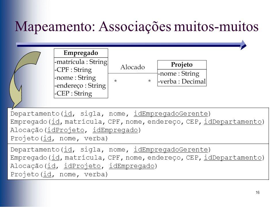16 Mapeamento: Associações muitos-muitos Departamento(id, sigla, nome, idEmpregadoGerente) Empregado(id, matrícula, CPF, nome, endereço, CEP, idDepart