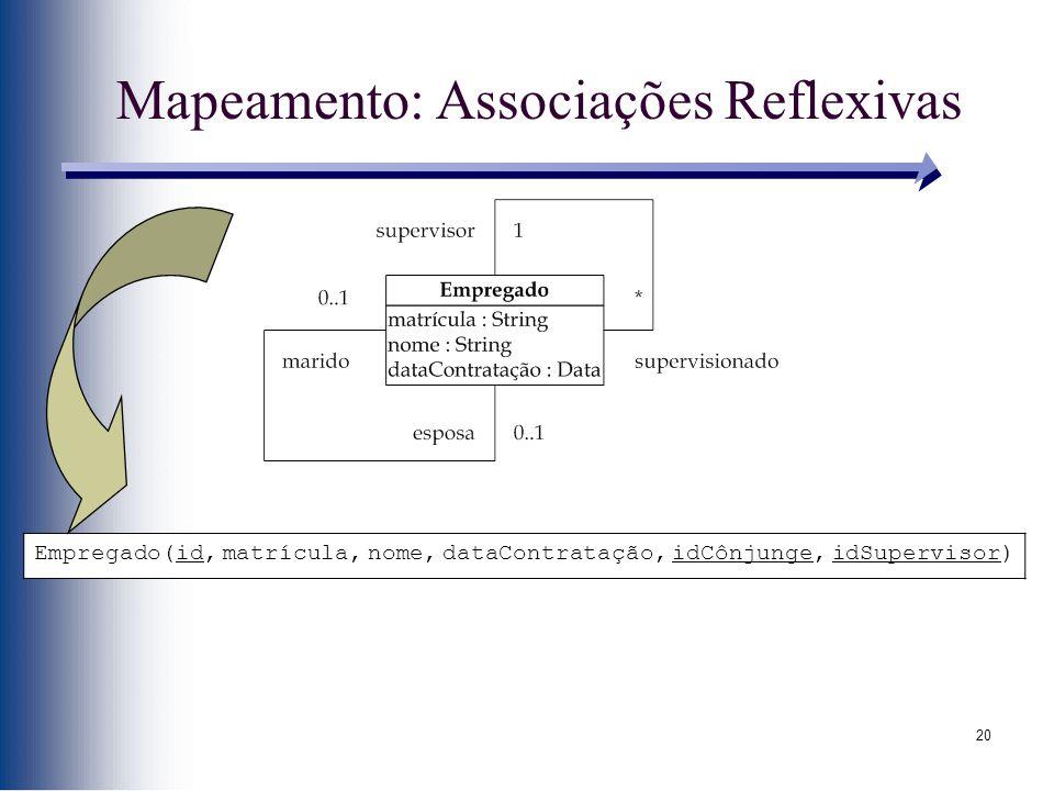 20 Mapeamento: Associações Reflexivas Empregado(id, matrícula, nome, dataContratação, idCônjunge, idSupervisor)