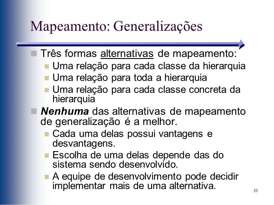 25 Mapeamento: Generalizações Três formas alternativas de mapeamento: Uma relação para cada classe da hierarquia Uma relação para toda a hierarquia Um