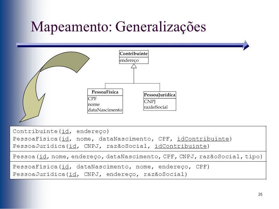 26 Mapeamento: Generalizações Contribuinte(id, endereço) PessoaFísica(id, nome, dataNascimento, CPF, idContribuinte) PessoaJurídica(id, CNPJ, razãoSoc