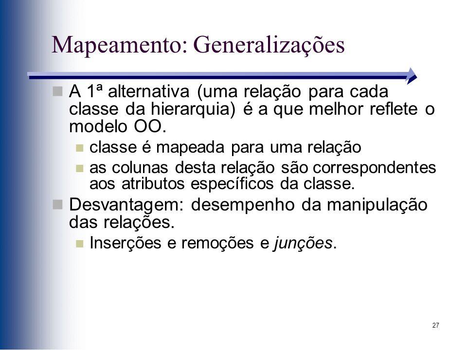 27 Mapeamento: Generalizações A 1ª alternativa (uma relação para cada classe da hierarquia) é a que melhor reflete o modelo OO. classe é mapeada para