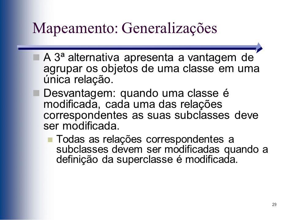 29 Mapeamento: Generalizações A 3ª alternativa apresenta a vantagem de agrupar os objetos de uma classe em uma única relação. Desvantagem: quando uma