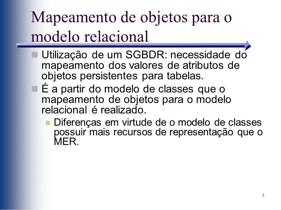 3 Mapeamento de objetos para o modelo relacional Utilização de um SGBDR: necessidade do mapeamento dos valores de atributos de objetos persistentes pa