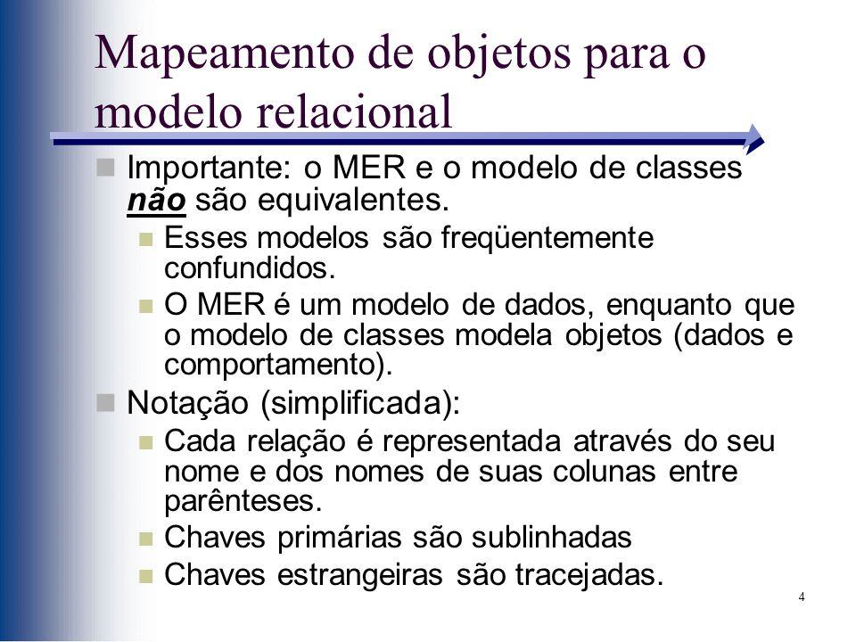 4 Mapeamento de objetos para o modelo relacional Importante: o MER e o modelo de classes não são equivalentes. Esses modelos são freqüentemente confun