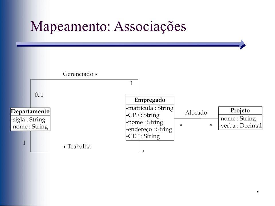 9 Mapeamento: Associações