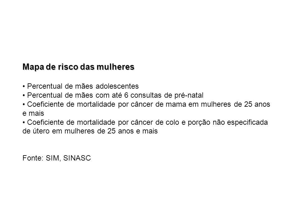 Mapa de risco das mulheres Percentual de mães adolescentes Percentual de mães com até 6 consultas de pré-natal Coeficiente de mortalidade por câncer d