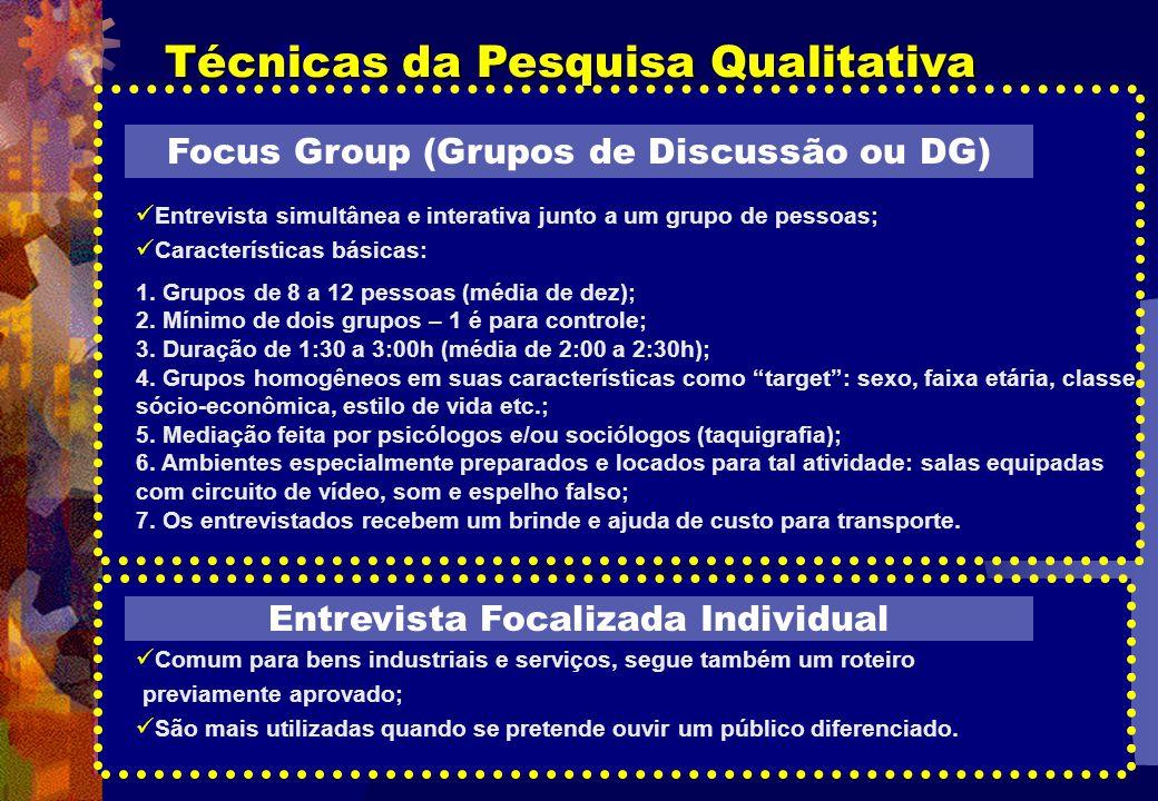 Técnicas da Pesquisa Qualitativa Focus Group (Grupos de Discussão ou DG) 1. Grupos de 8 a 12 pessoas (média de dez); 2. Mínimo de dois grupos – 1 é pa
