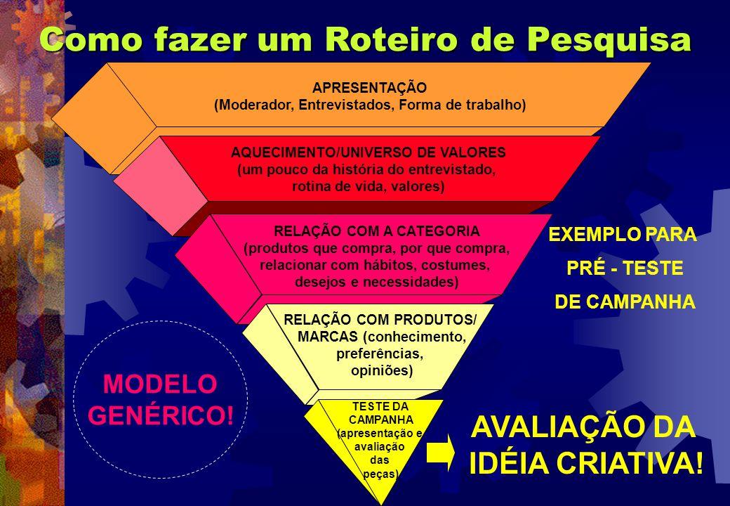 AQUECIMENTO/UNIVERSO DE VALORES (um pouco da história do entrevistado, rotina de vida, valores) APRESENTAÇÃO (Moderador, Entrevistados, Forma de traba