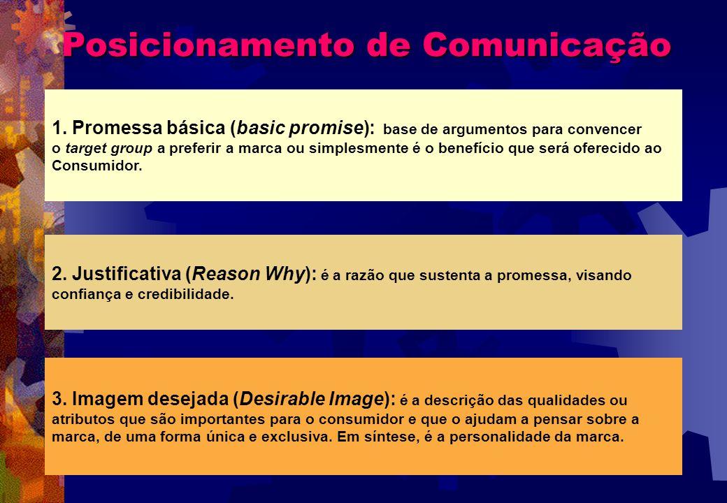 Posicionamento de Comunicação 1. Promessa básica (basic promise): base de argumentos para convencer o target group a preferir a marca ou simplesmente