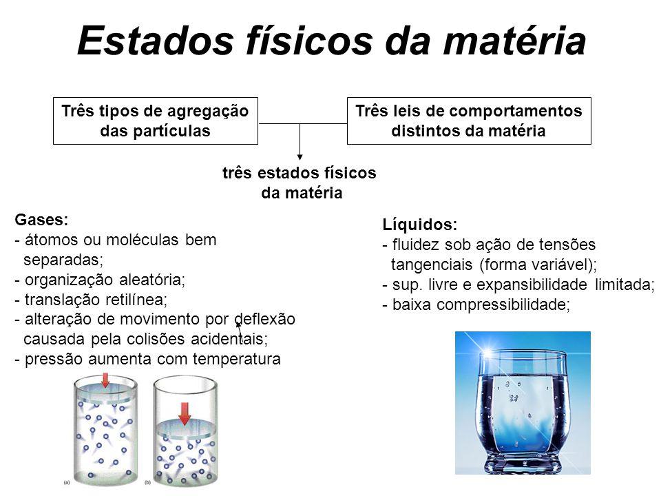 Estados físicos da matéria Três tipos de agregação das partículas Três leis de comportamentos distintos da matéria três estados físicos da matéria Gas