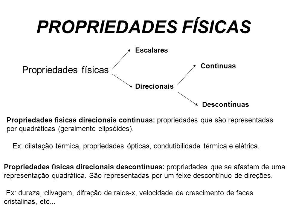 PROPRIEDADES FÍSICAS Propriedades físicas Escalares Direcionais Contínuas Descontínuas Propriedades físicas direcionais contínuas: propriedades que sã