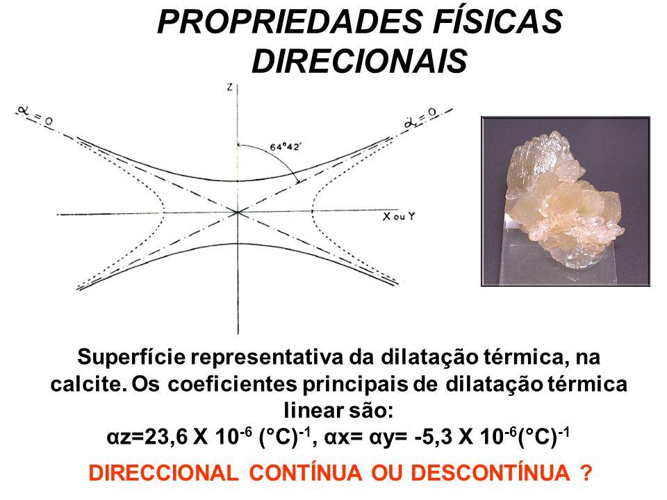 PROPRIEDADES FÍSICAS DIRECIONAIS Superfície representativa da dilatação térmica, na calcite. Os coeficientes principais de dilatação térmica linear sã