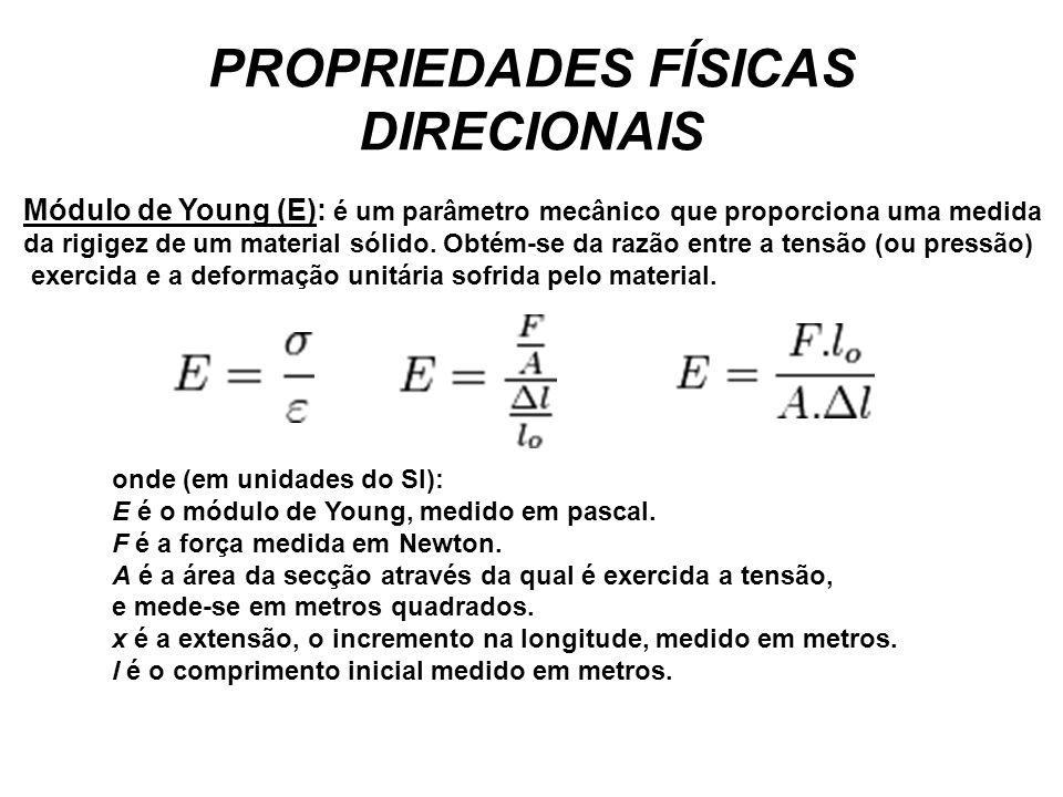 PROPRIEDADES FÍSICAS DIRECIONAIS Módulo de Young (E): é um parâmetro mecânico que proporciona uma medida da rigigez de um material sólido. Obtém-se da