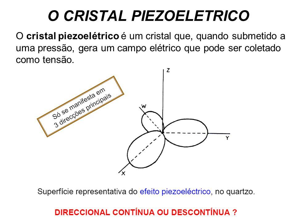 O CRISTAL PIEZOELETRICO O cristal piezoelétrico é um cristal que, quando submetido a uma pressão, gera um campo elétrico que pode ser coletado como te