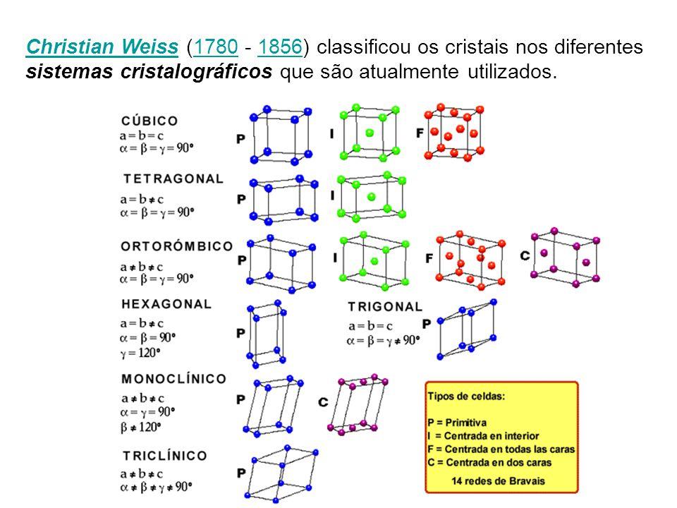 Christian WeissChristian Weiss (1780 - 1856) classificou os cristais nos diferentes17801856 sistemas cristalográficos que são atualmente utilizados.