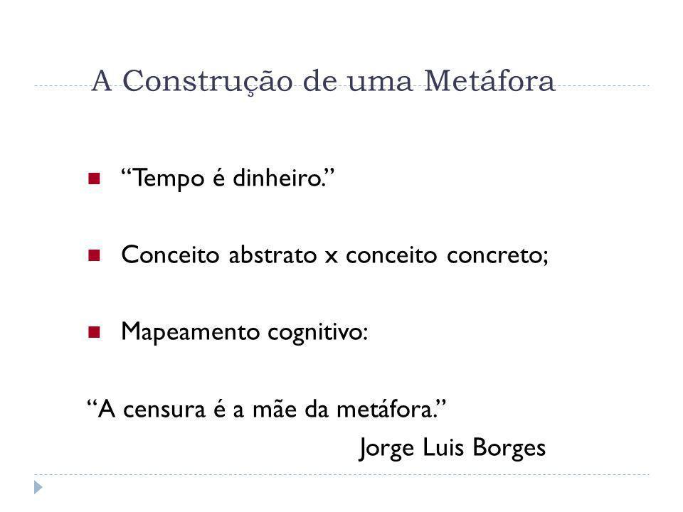A Construção de uma Metáfora Tempo é dinheiro. Conceito abstrato x conceito concreto; Mapeamento cognitivo: A censura é a mãe da metáfora. Jorge Luis