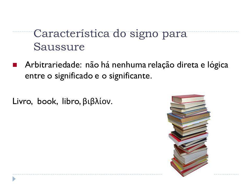 Característica do signo para Saussure Arbitrariedade: não há nenhuma relação direta e lógica entre o significado e o significante. Livro, book, libro,