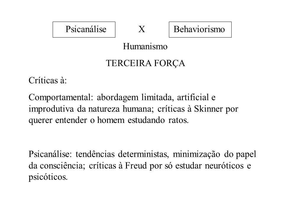 Psicanálise X Behaviorismo Humanismo TERCEIRA FORÇA Críticas à: Comportamental: abordagem limitada, artificial e improdutiva da natureza humana; críti