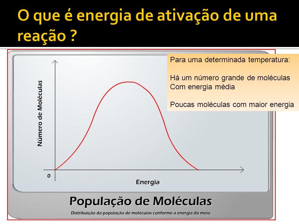 Para uma determinada temperatura: Há um número grande de moléculas Com energia média Poucas moléculas com maior energia