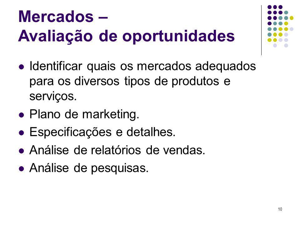 10 Mercados – Avaliação de oportunidades Identificar quais os mercados adequados para os diversos tipos de produtos e serviços. Plano de marketing. Es