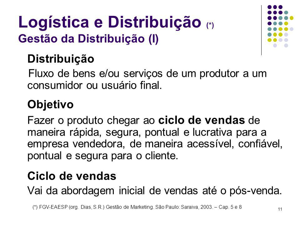 11 Logística e Distribuição (*) Gestão da Distribuição (I) Distribuição Fluxo de bens e/ou serviços de um produtor a um consumidor ou usuário final. O