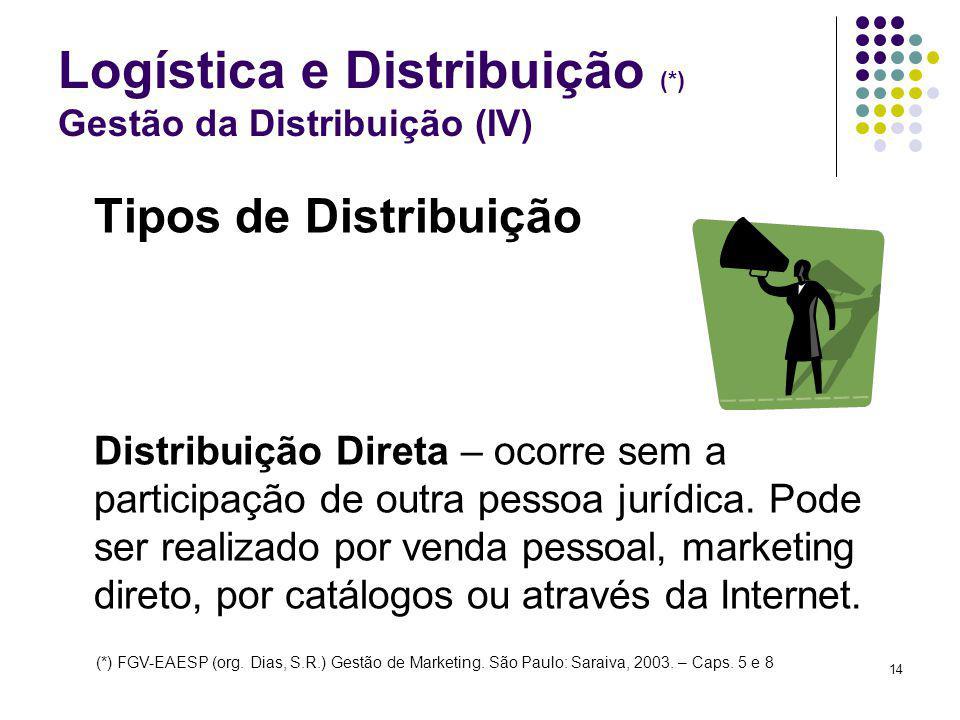 14 Logística e Distribuição (*) Gestão da Distribuição (IV) Tipos de Distribuição Distribuição Direta – ocorre sem a participação de outra pessoa jurídica.