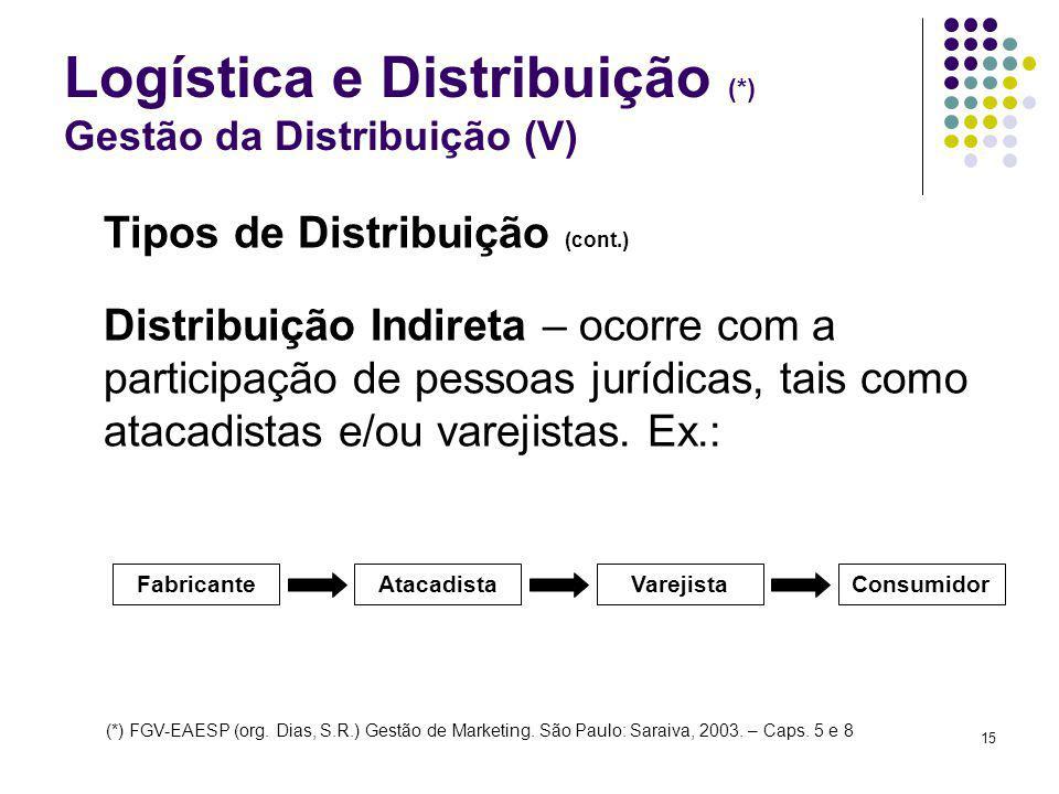 15 Logística e Distribuição (*) Gestão da Distribuição (V) Tipos de Distribuição (cont.) Distribuição Indireta – ocorre com a participação de pessoas jurídicas, tais como atacadistas e/ou varejistas.
