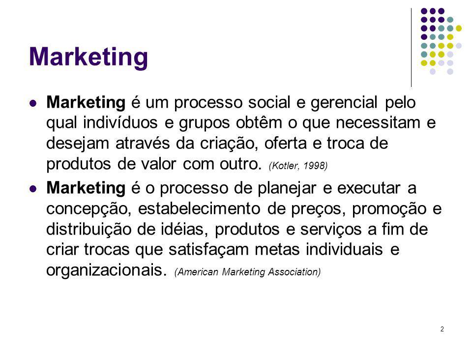 2 Marketing Marketing é um processo social e gerencial pelo qual indivíduos e grupos obtêm o que necessitam e desejam através da criação, oferta e troca de produtos de valor com outro.