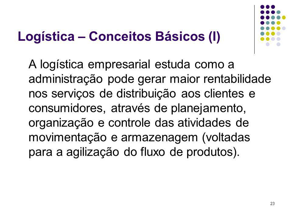 23 Logística – Conceitos Básicos (I) A logística empresarial estuda como a administração pode gerar maior rentabilidade nos serviços de distribuição a