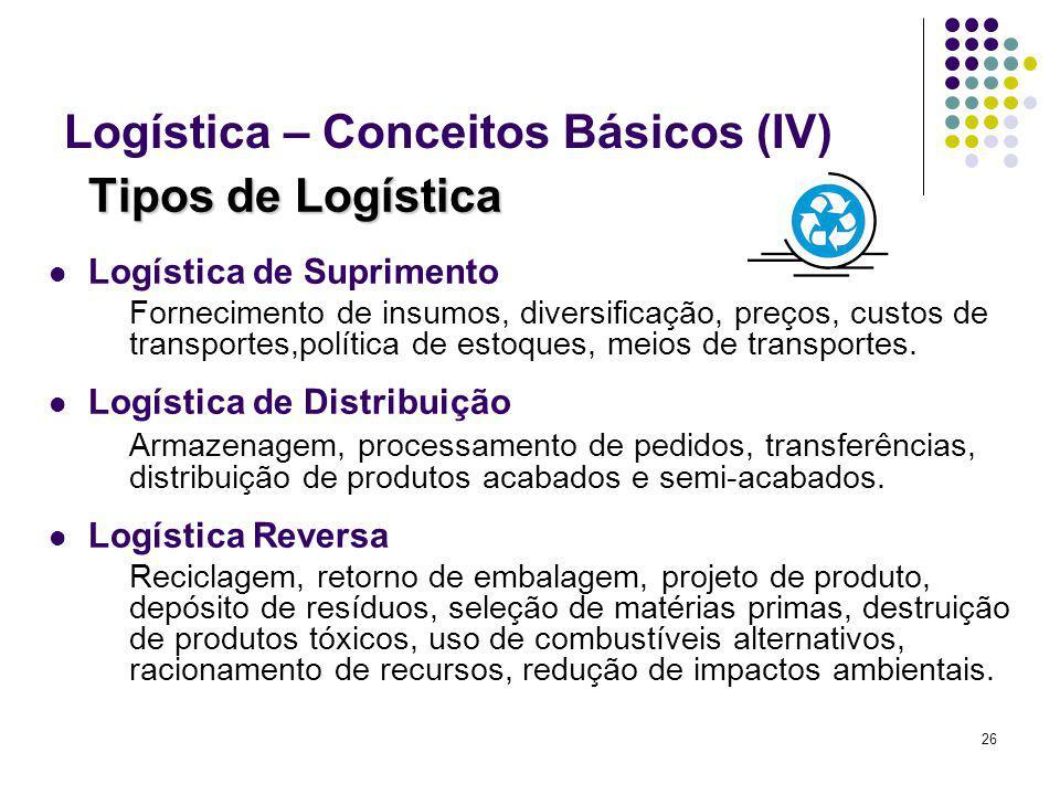 26 Logística – Conceitos Básicos (IV) Tipos de Logística Logística de Suprimento Fornecimento de insumos, diversificação, preços, custos de transportes,política de estoques, meios de transportes.