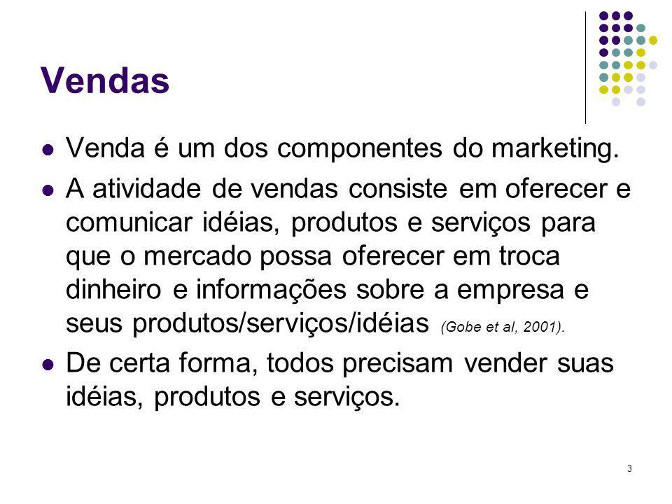 3 Vendas Venda é um dos componentes do marketing. A atividade de vendas consiste em oferecer e comunicar idéias, produtos e serviços para que o mercad