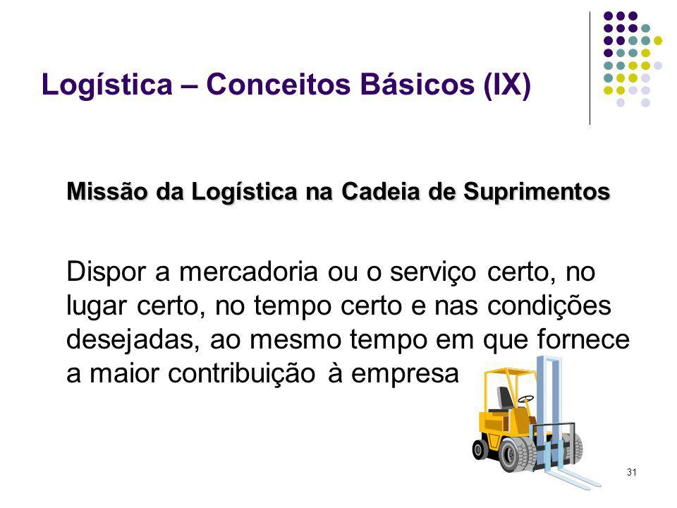 31 Logística – Conceitos Básicos (IX) Missão da Logística na Cadeia de Suprimentos Dispor a mercadoria ou o serviço certo, no lugar certo, no tempo certo e nas condições desejadas, ao mesmo tempo em que fornece a maior contribuição à empresa