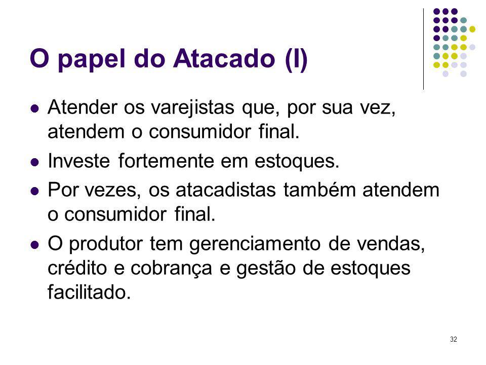 32 O papel do Atacado (I) Atender os varejistas que, por sua vez, atendem o consumidor final.