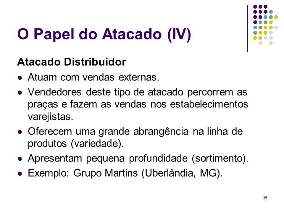 35 O Papel do Atacado (IV) Atacado Distribuidor Atuam com vendas externas.