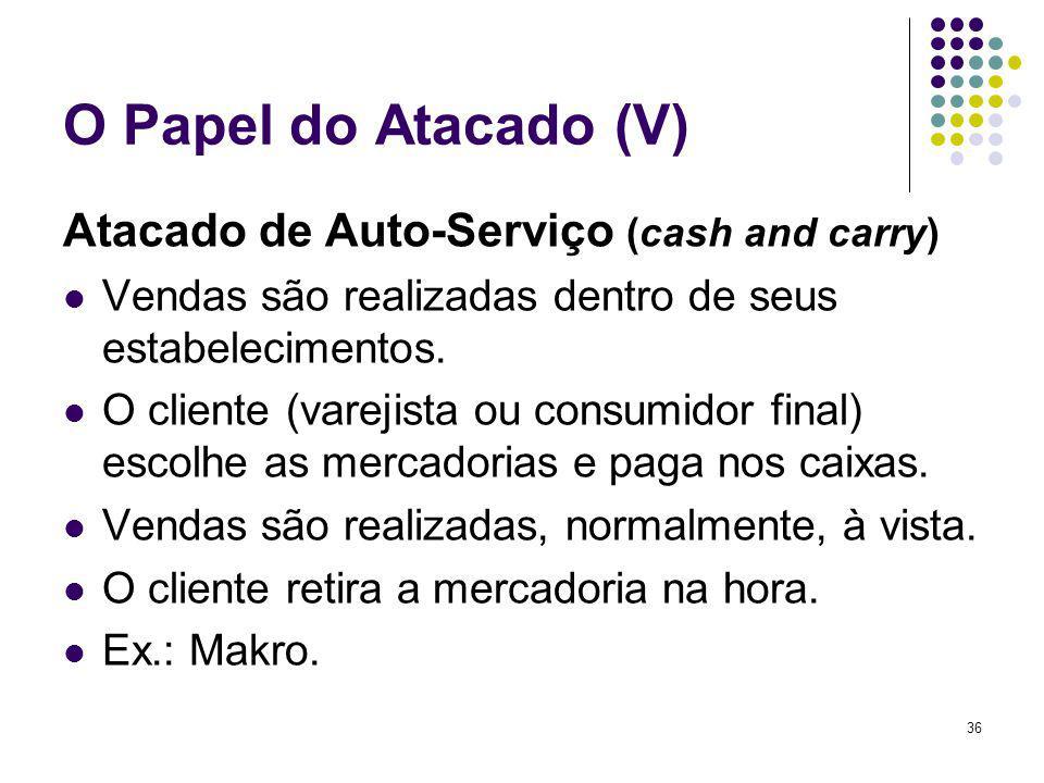 36 O Papel do Atacado (V) Atacado de Auto-Serviço (cash and carry) Vendas são realizadas dentro de seus estabelecimentos.