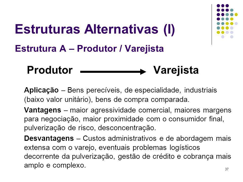 37 Estruturas Alternativas (I) Estrutura A – Produtor / Varejista Produtor Varejista Aplicação – Bens perecíveis, de especialidade, industriais (baixo valor unitário), bens de compra comparada.