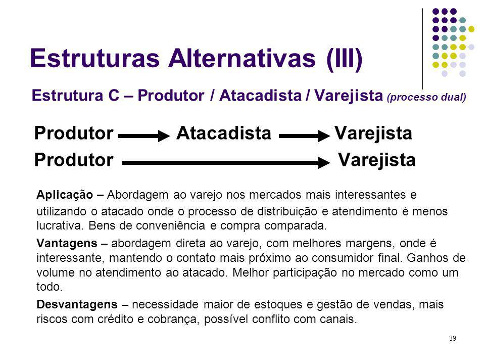 39 Estruturas Alternativas (III) Estrutura C – Produtor / Atacadista / Varejista (processo dual) Produtor Atacadista Varejista Produtor Varejista Apli