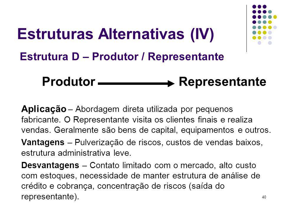40 Estruturas Alternativas (IV) Estrutura D – Produtor / Representante Produtor Representante Aplicação – Abordagem direta utilizada por pequenos fabricante.
