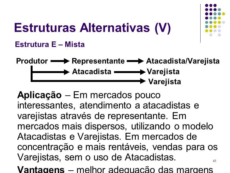 41 Estruturas Alternativas (V) Estrutura E – Mista Produtor Representante Atacadista/Varejista Atacadista Varejista Varejista Aplicação – Em mercados