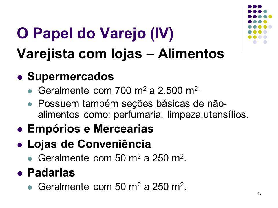 45 O Papel do Varejo (IV) Varejista com lojas – Alimentos Supermercados Geralmente com 700 m 2 a 2.500 m 2. Possuem também seções básicas de não- alim
