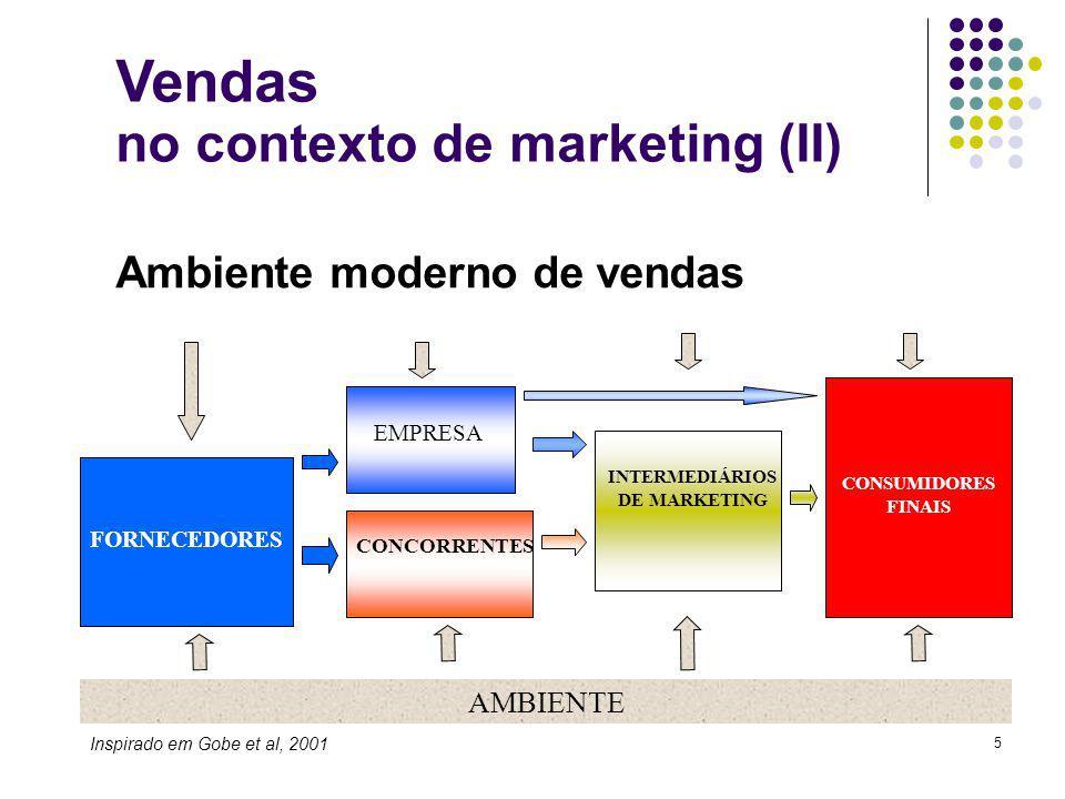 5 Ambiente moderno de vendas FORNECEDORES EMPRESA CONCORRENTES INTERMEDIÁRIOS DE MARKETING CONSUMIDORES FINAIS AMBIENTE Vendas no contexto de marketing (II) Inspirado em Gobe et al, 2001