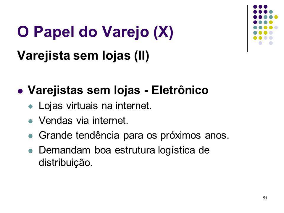 51 O Papel do Varejo (X) Varejista sem lojas (II) Varejistas sem lojas - Eletrônico Lojas virtuais na internet. Vendas via internet. Grande tendência