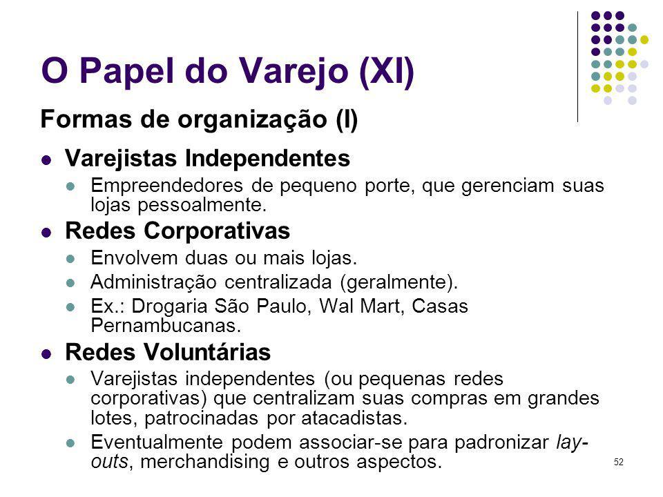 52 O Papel do Varejo (XI) Formas de organização (I) Varejistas Independentes Empreendedores de pequeno porte, que gerenciam suas lojas pessoalmente.