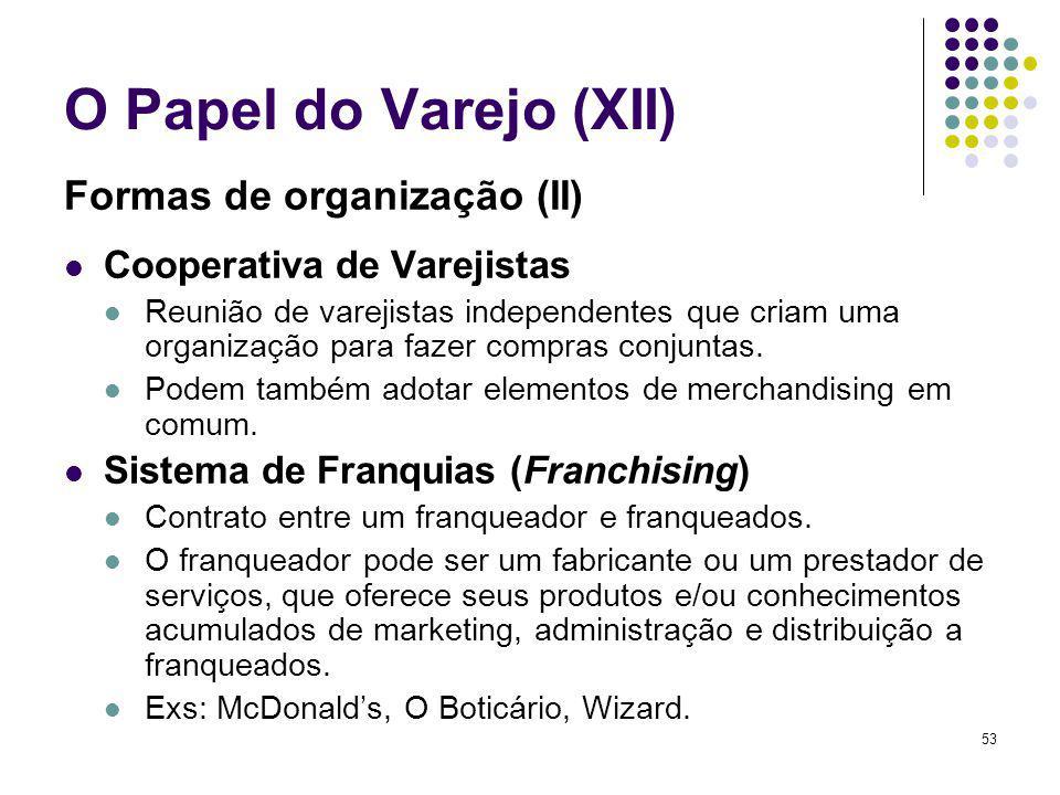 53 O Papel do Varejo (XII) Formas de organização (II) Cooperativa de Varejistas Reunião de varejistas independentes que criam uma organização para fazer compras conjuntas.