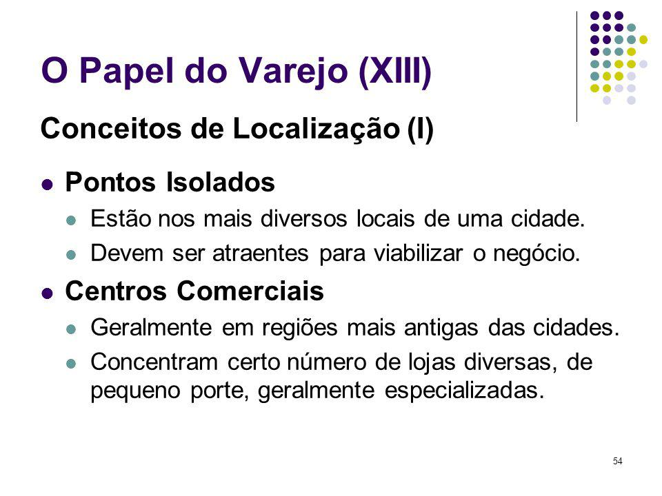54 O Papel do Varejo (XIII) Conceitos de Localização (I) Pontos Isolados Estão nos mais diversos locais de uma cidade. Devem ser atraentes para viabil