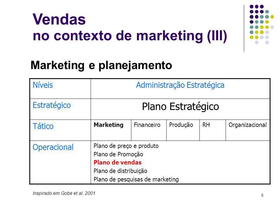 6 Marketing e planejamento NíveisAdministração Estratégica Estratégico Plano Estratégico Tático MarketingFinanceiroProduçãoRHOrganizacional Operacional Plano de preço e produto Plano de Promoção Plano de vendas Plano de distribuição Plano de pesquisas de marketing Vendas no contexto de marketing (III) Inspirado em Gobe et al, 2001