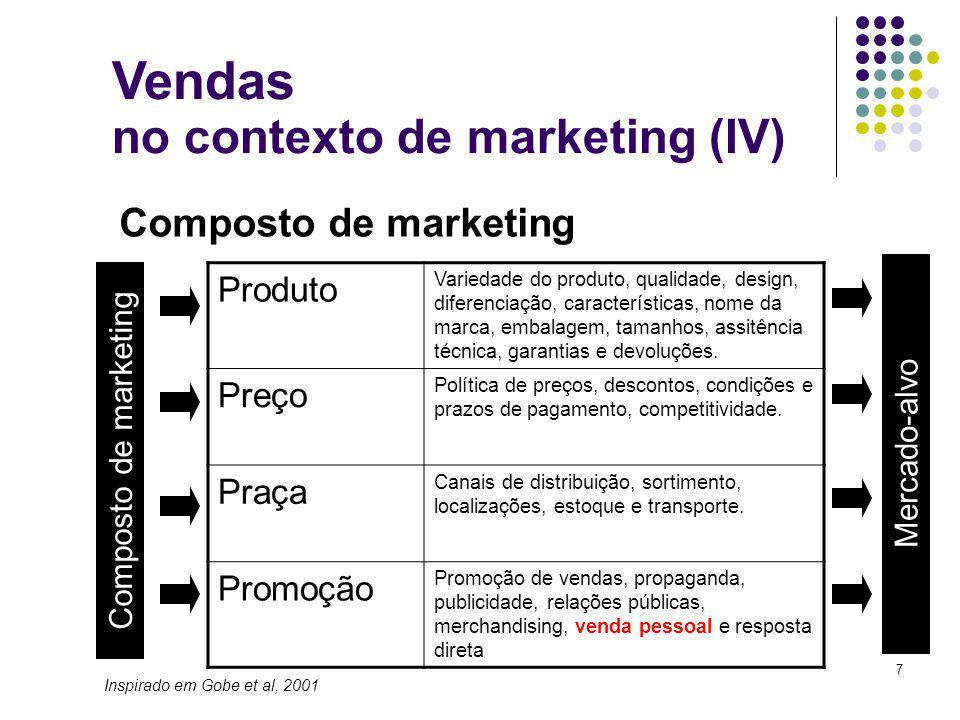7 Composto de marketing Produto Variedade do produto, qualidade, design, diferenciação, características, nome da marca, embalagem, tamanhos, assitência técnica, garantias e devoluções.