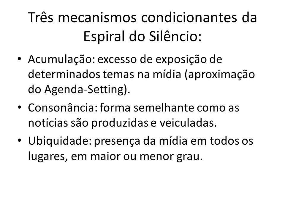 Três mecanismos condicionantes da Espiral do Silêncio: Acumulação: excesso de exposição de determinados temas na mídia (aproximação do Agenda-Setting)