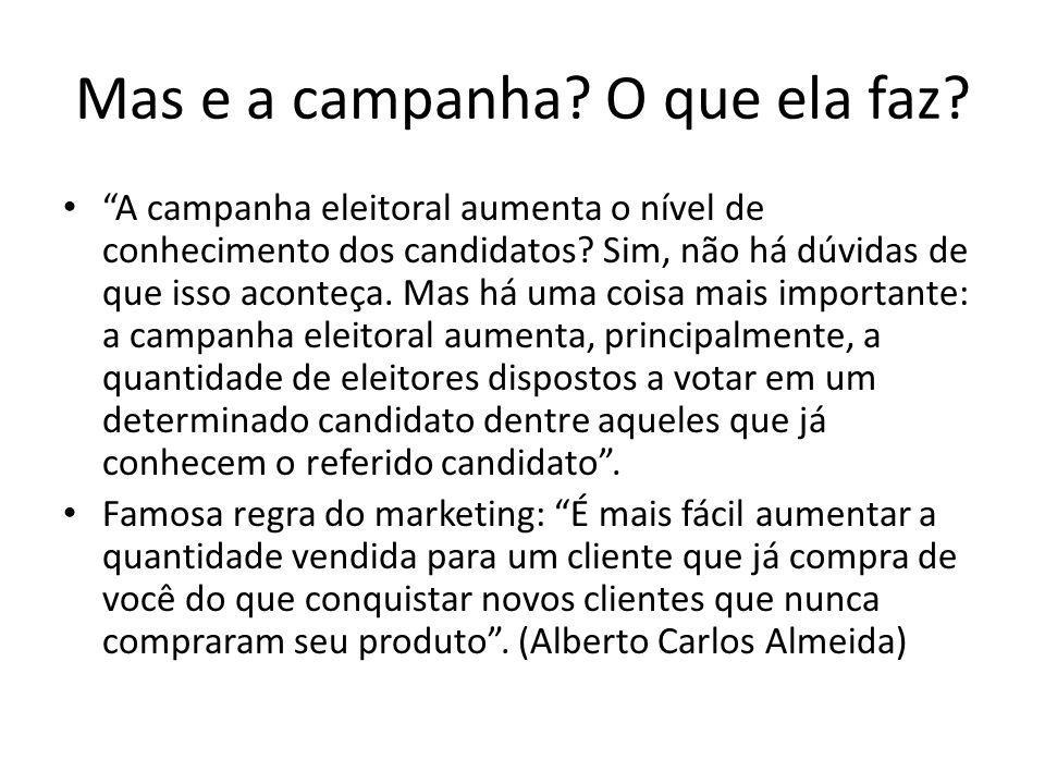 Mas e a campanha? O que ela faz? A campanha eleitoral aumenta o nível de conhecimento dos candidatos? Sim, não há dúvidas de que isso aconteça. Mas há