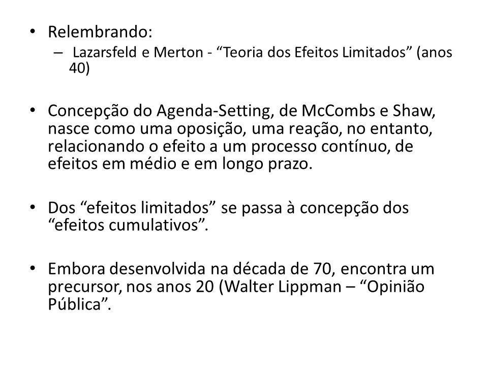 A cabeça do eleitor – Carlos Alberto Almeida Regra n.